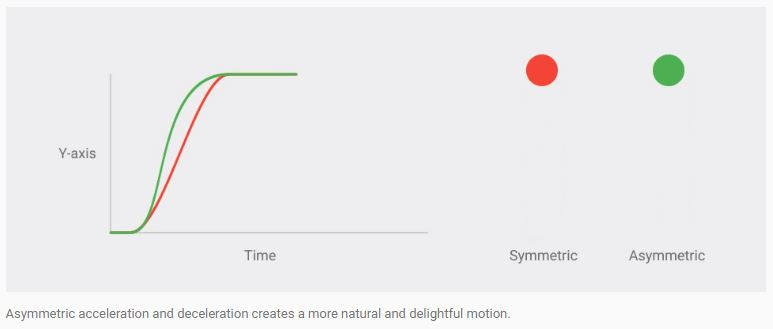 animation material design