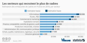 cabinets de recrutement de cadres en Lorraine